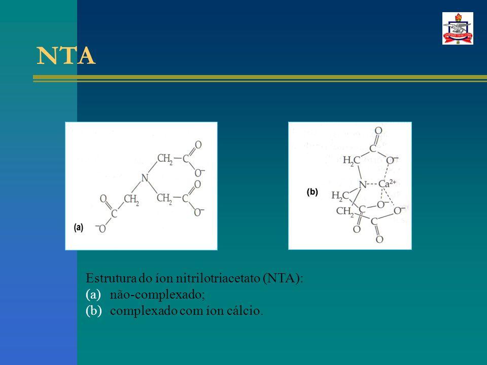 NTA Estrutura do íon nitrilotriacetato (NTA): (a)não-complexado; (b)complexado com íon cálcio.