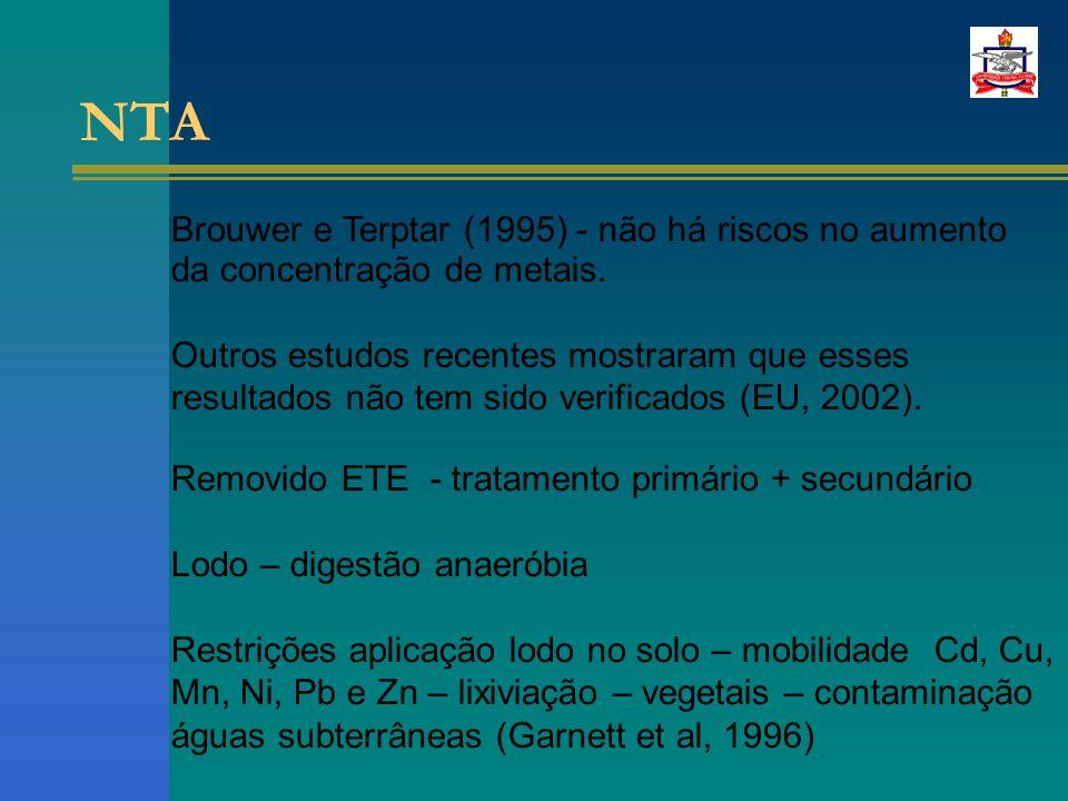 Brouwer e Terptar (1995) - não há riscos no aumento da concentração de metais.