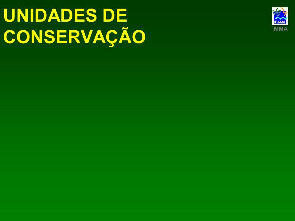 Megadiversidade O Brasil abriga a maior diversidade biológica terrestre, juntamente com a Indonésia, Peru, Colômbia e México.
