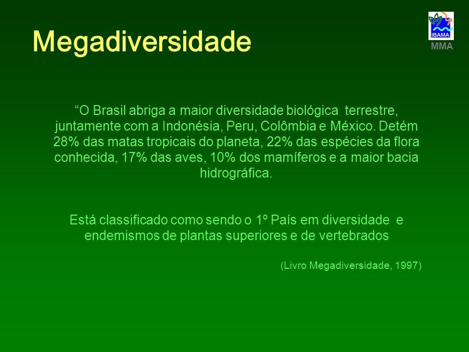Megadiversidade O Brasil abriga a maior diversidade biológica terrestre, juntamente com a Indonésia, Peru, Colômbia e México. Detém 28% das matas trop