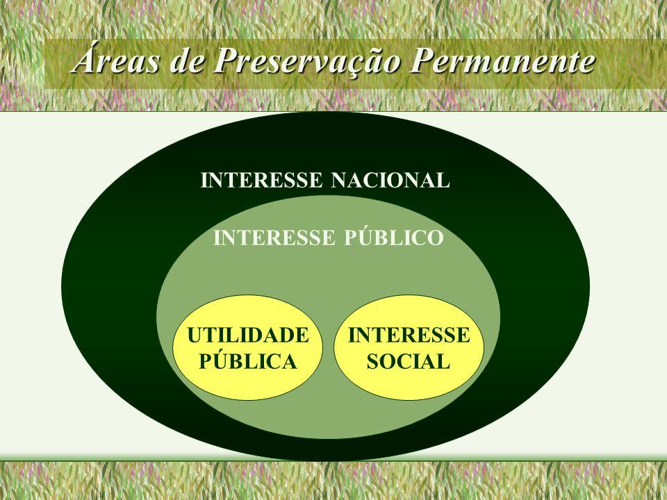 Áreas de Preservação Permanente INTERESSE NACIONAL INTERESSE PÚBLICO UTILIDADE PÚBLICA INTERESSE SOCIAL
