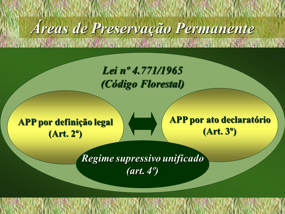 Áreas de Preservação Permanente Lei nº 4.771/1965 (Código Florestal) APP por ato declaratório (Art. 3º) APP por definição legal (Art. 2º) Regime supre