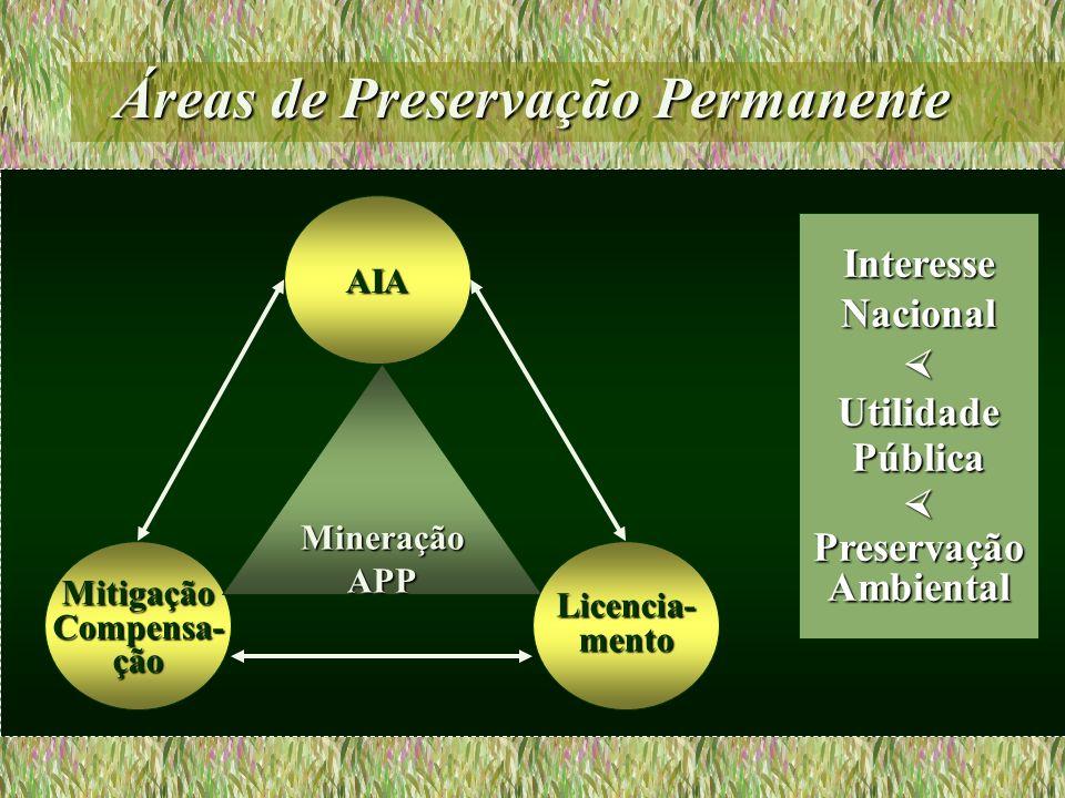 Áreas de Preservação Permanente MitigaçãoCompensa-ção MineraçãoAPP Licencia-mento AIA InteresseNacional UtilidadePúblicaPreservaçãoAmbiental