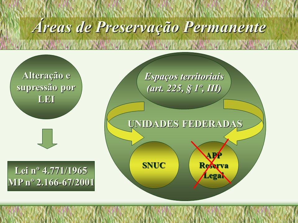 Áreas de Preservação Permanente UNIDADES FEDERADAS Espaços territoriais (art. 225, § 1º, III) SNUCAPPReservaLegal Alteração e supressão por LEI Lei nº