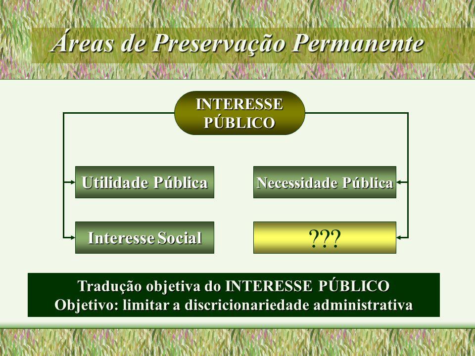 Áreas de Preservação Permanente INTERESSEPÚBLICO Utilidade Pública Necessidade Pública Interesse Social ??? Tradução objetiva do INTERESSE PÚBLICO Obj