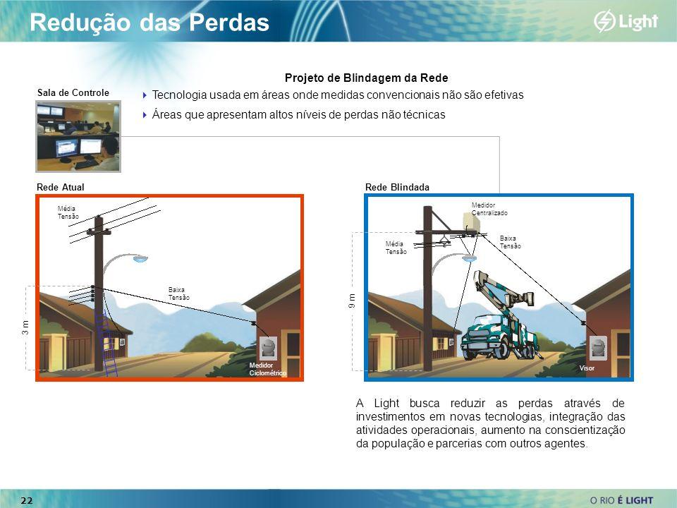 Tecnologia usada em áreas onde medidas convencionais não são efetivas Áreas que apresentam altos níveis de perdas não técnicas A Light busca reduzir a