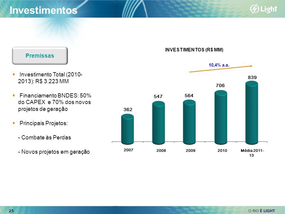 25 Investimentos Premissas Investimento Total (2010- 2013): R$ 3.223 MM Financiamento BNDES: 50% do CAPEX e 70% dos novos projetos de geração Principa