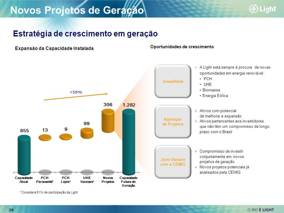 26 Novos Projetos de Geração Expansão da Capacidade Instalada Oportunidades de crescimento Estratégia de crescimento em geração Compromisso de investi