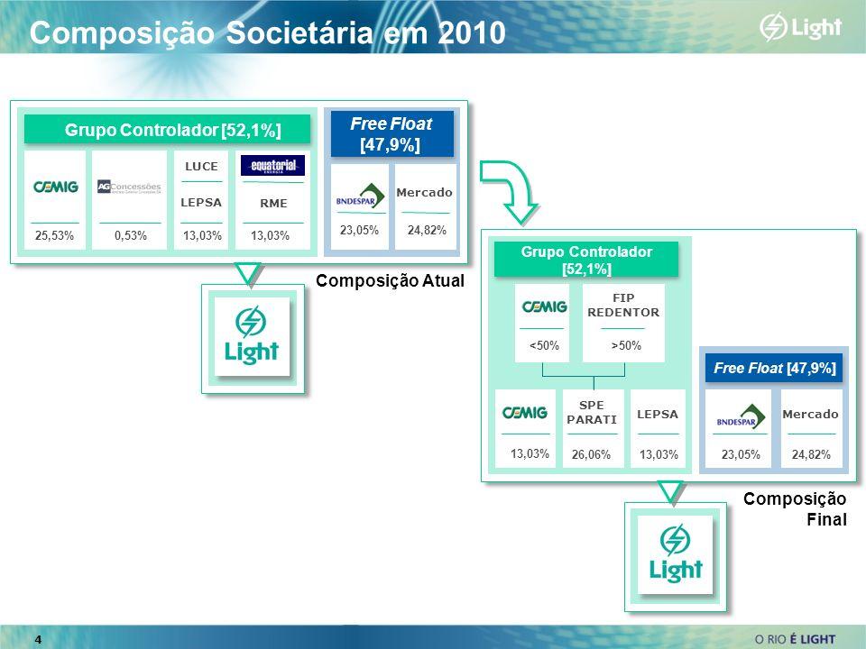 4 Composição Societária em 2010 Free Float [47,9%] Mercado LEPSA 25,53%0,53%13,03% 23,05%24,82% Free Float [47,9%] Mercado LEPSA 13,03% 26,06%13,03%23