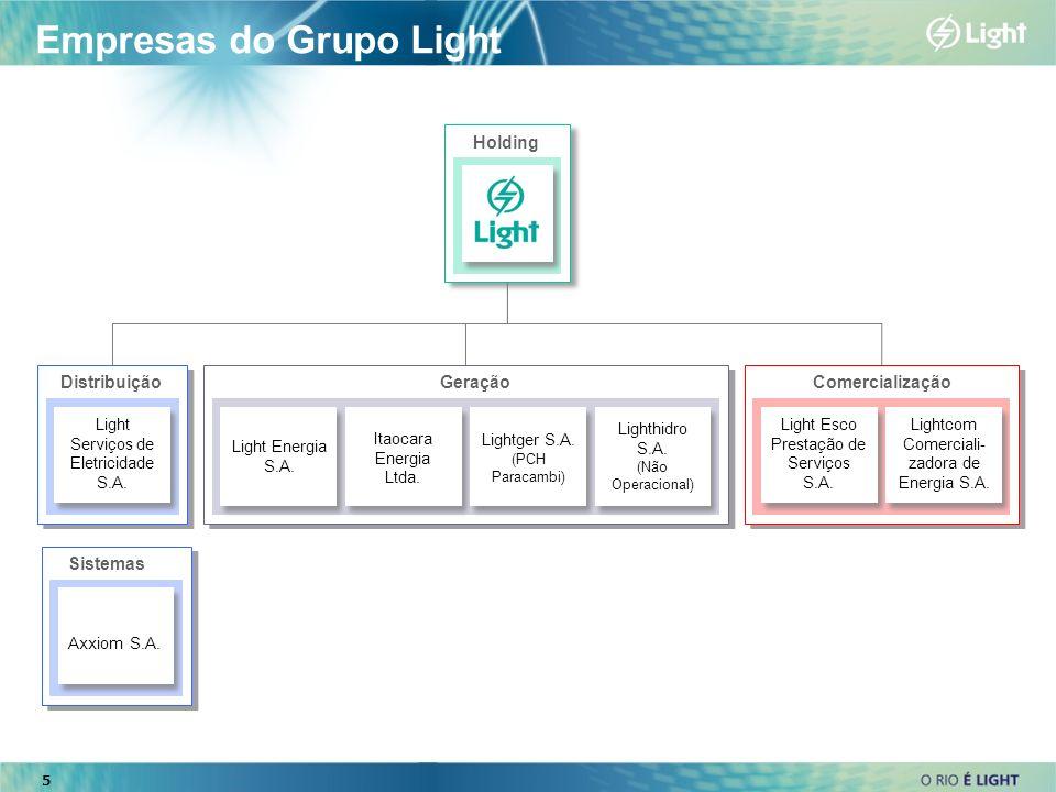 5 Holding Light Serviços de Eletricidade S.A. Distribuição Light Energia S.A. Geração Light Esco Prestação de Serviços S.A. Comercialização Itaocara E