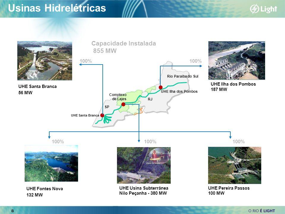 Usinas Hidrelétricas UHE Santa Branca 56 MW UHE Ilha dos Pombos 187 MW UHE Fontes Nova 132 MW UHE Usina Subterrânea Nilo Peçanha - 380 MW UHE Pereira