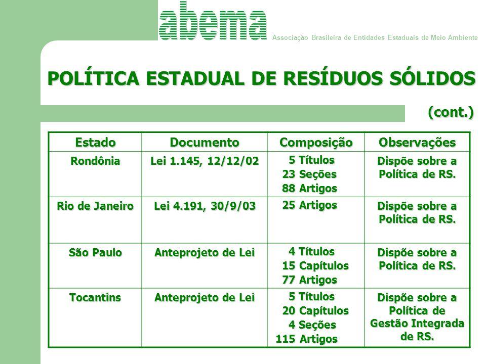 Associação Brasileira de Entidades Estaduais de Meio Ambiente POLÍTICA ESTADUAL DE RESÍDUOS SÓLIDOS (cont.) (cont.)EstadoDocumentoComposiçãoObservaçõesBAHIA Anteprojeto de Lei 6 Títulos 6 Títulos 13 Capítulos 13 Capítulos 4 Seções 4 Seções 81 Artigos 81 Artigos Dispõe sobre a Política de RS.