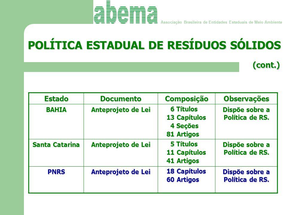 Associação Brasileira de Entidades Estaduais de Meio Ambiente SITUAÇÃO ATUAL DOS ESTADOS