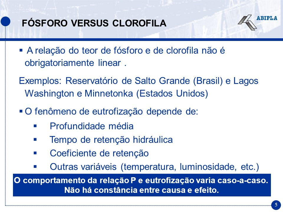 5 A relação do teor de fósforo e de clorofila não é obrigatoriamente linear. Exemplos: Reservatório de Salto Grande (Brasil) e Lagos Washington e Minn