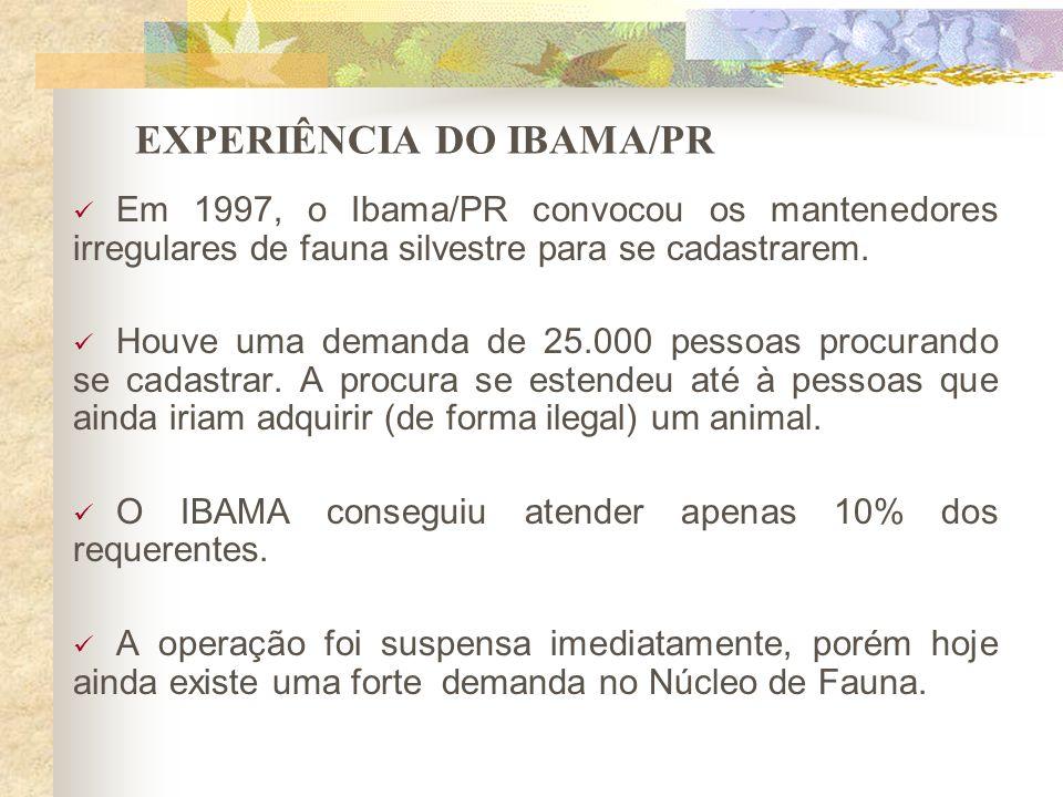 EXPERIÊNCIA DO IBAMA/PR Em 1997, o Ibama/PR convocou os mantenedores irregulares de fauna silvestre para se cadastrarem. Houve uma demanda de 25.000 p