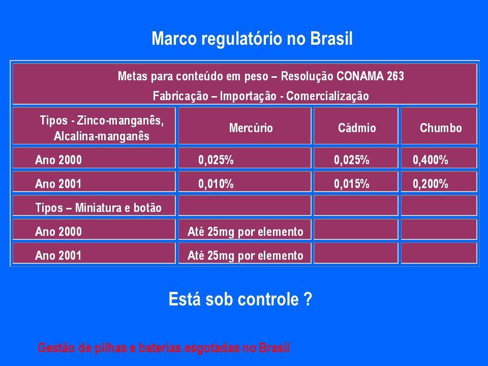 Marco regulatório no Brasil Está sob controle ? Gestão de pilhas e baterias esgotadas no Brasil