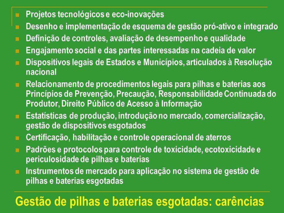 Gestão de pilhas e baterias esgotadas: carências Projetos tecnológicos e eco-inovações Desenho e implementação de esquema de gestão pró-ativo e integr