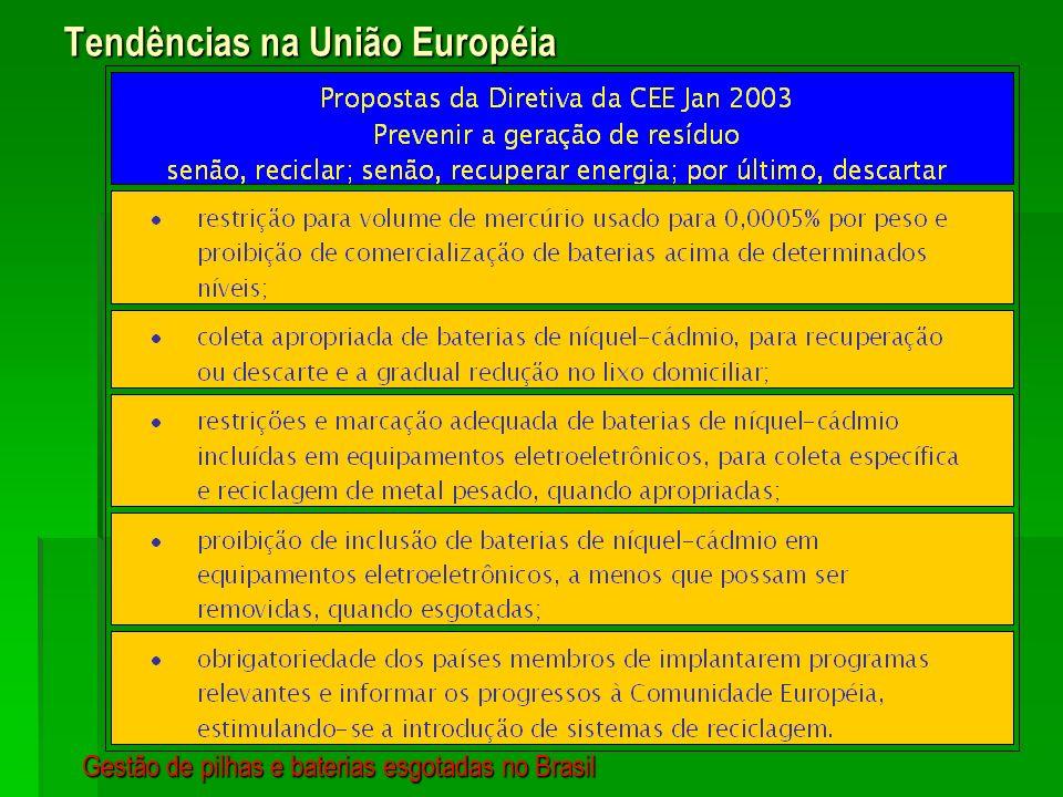 Tendências na União Européia Gestão de pilhas e baterias esgotadas no Brasil
