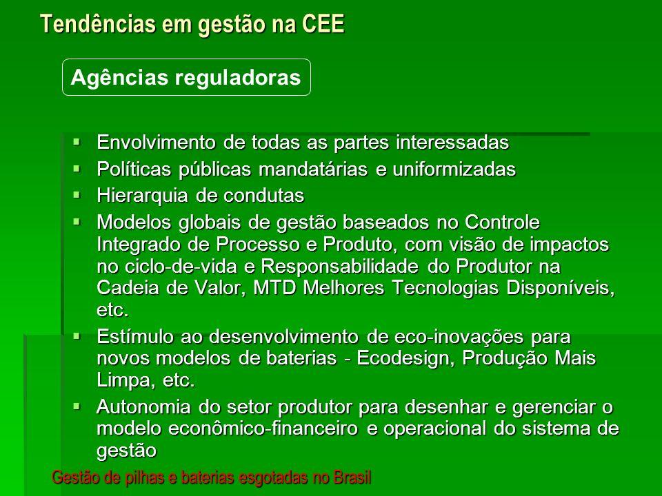 Tendências em gestão na CEE Agências reguladoras Envolvimento de todas as partes interessadas Envolvimento de todas as partes interessadas Políticas p