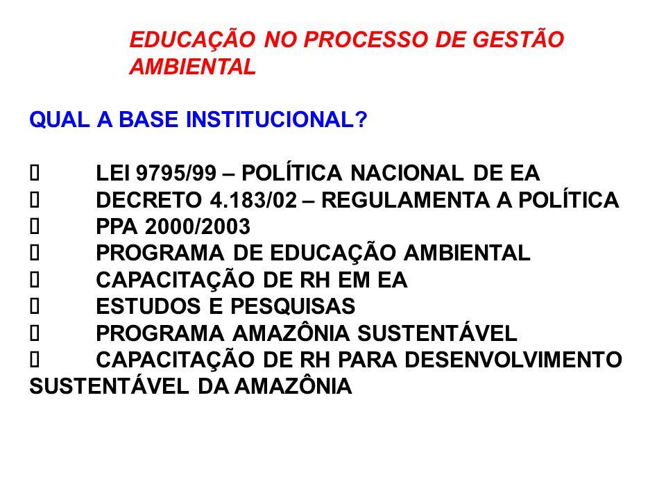 EDUCAÇÃO NO PROCESSO DE GESTÃO AMBIENTAL QUAL A BASE INSTITUCIONAL? LEI 9795/99 – POLÍTICA NACIONAL DE EA DECRETO 4.183/02 – REGULAMENTA A POLÍTICA PP