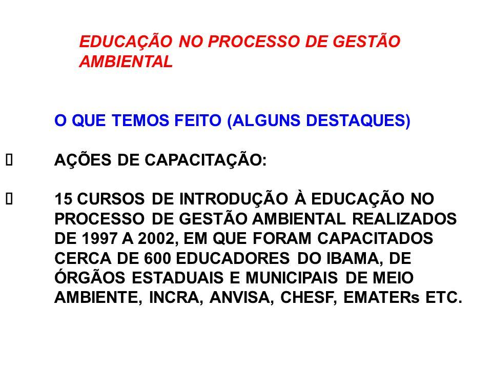EDUCAÇÃO NO PROCESSO DE GESTÃO AMBIENTAL O QUE TEMOS FEITO (ALGUNS DESTAQUES) AÇÕES DE CAPACITAÇÃO: 15 CURSOS DE INTRODUÇÃO À EDUCAÇÃO NO PROCESSO DE
