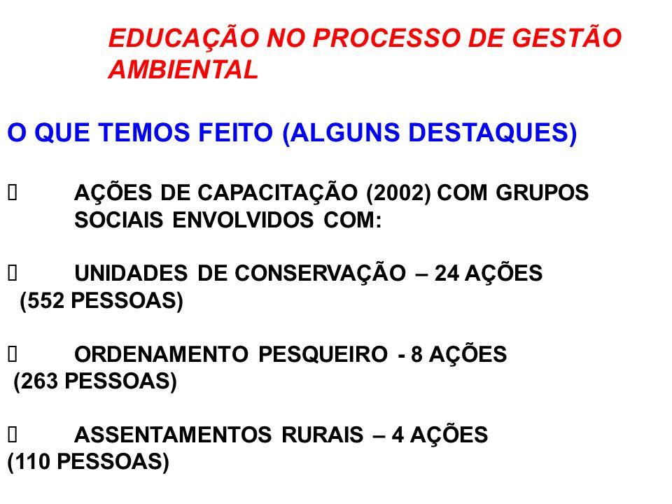 EDUCAÇÃO NO PROCESSO DE GESTÃO AMBIENTAL O QUE TEMOS FEITO (ALGUNS DESTAQUES) AÇÕES DE CAPACITAÇÃO (2002) COM GRUPOS SOCIAIS ENVOLVIDOS COM: UNIDADES