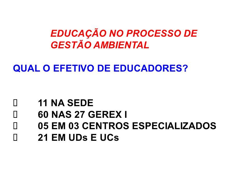 EDUCAÇÃO NO PROCESSO DE GESTÃO AMBIENTAL QUAL O EFETIVO DE EDUCADORES? 11 NA SEDE 60 NAS 27 GEREX I 05 EM 03 CENTROS ESPECIALIZADOS 21 EM UDs E UCs