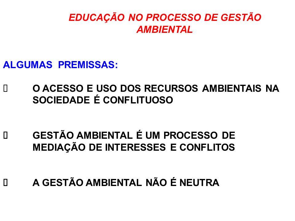 EDUCAÇÃO NO PROCESSO DE GESTÃO AMBIENTAL ALGUMAS PREMISSAS: A NOÇÃO DE SUSTENTABILIDADE ESTÁ NA BASE DA GESTÃO AMBIENTAL.