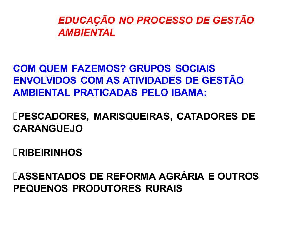 EDUCAÇÃO NO PROCESSO DE GESTÃO AMBIENTAL O QUE TEMOS FEITO (ALGUNS DESTAQUES) AÇÕES DE CAPACITAÇÃO (2002) COM GRUPOS SOCIAIS ENVOLVIDOS COM: UNIDADES DE CONSERVAÇÃO – 24 AÇÕES (552 PESSOAS) ORDENAMENTO PESQUEIRO - 8 AÇÕES (263 PESSOAS) ASSENTAMENTOS RURAIS – 4 AÇÕES (110 PESSOAS)