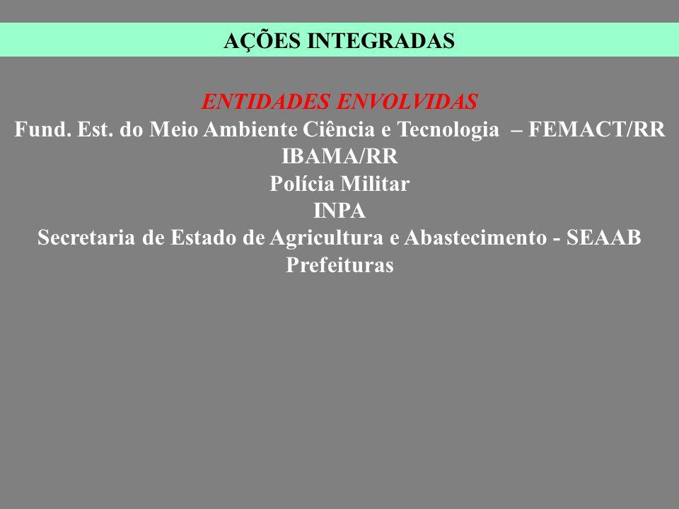 AÇÕES INTEGRADAS ENTIDADES ENVOLVIDAS Fund.Est.