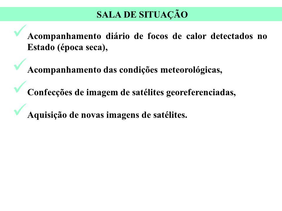 SALA DE SITUAÇÃO Acompanhamento diário de focos de calor detectados no Estado (época seca), Acompanhamento das condições meteorológicas, Confecções de imagem de satélites georeferenciadas, Aquisição de novas imagens de satélites.