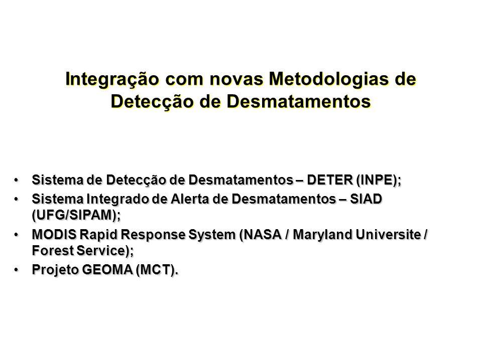 Integração com novas Metodologias de Detecção de Desmatamentos SistemaSistema de Detecção de Desmatamentos – DETER (INPE); Integrado de Alerta de Desm