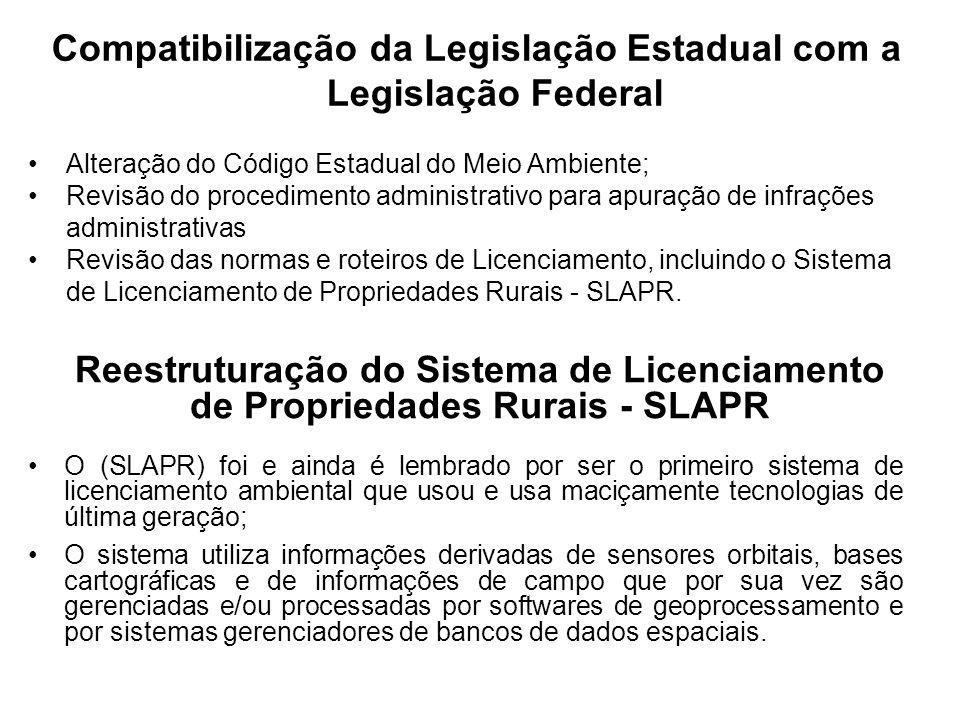 Reestruturação do Sistema de Licenciamento de Propriedades Rurais - SLAPR O (SLAPR) foi e ainda é lembrado por ser o primeiro sistema de licenciamento