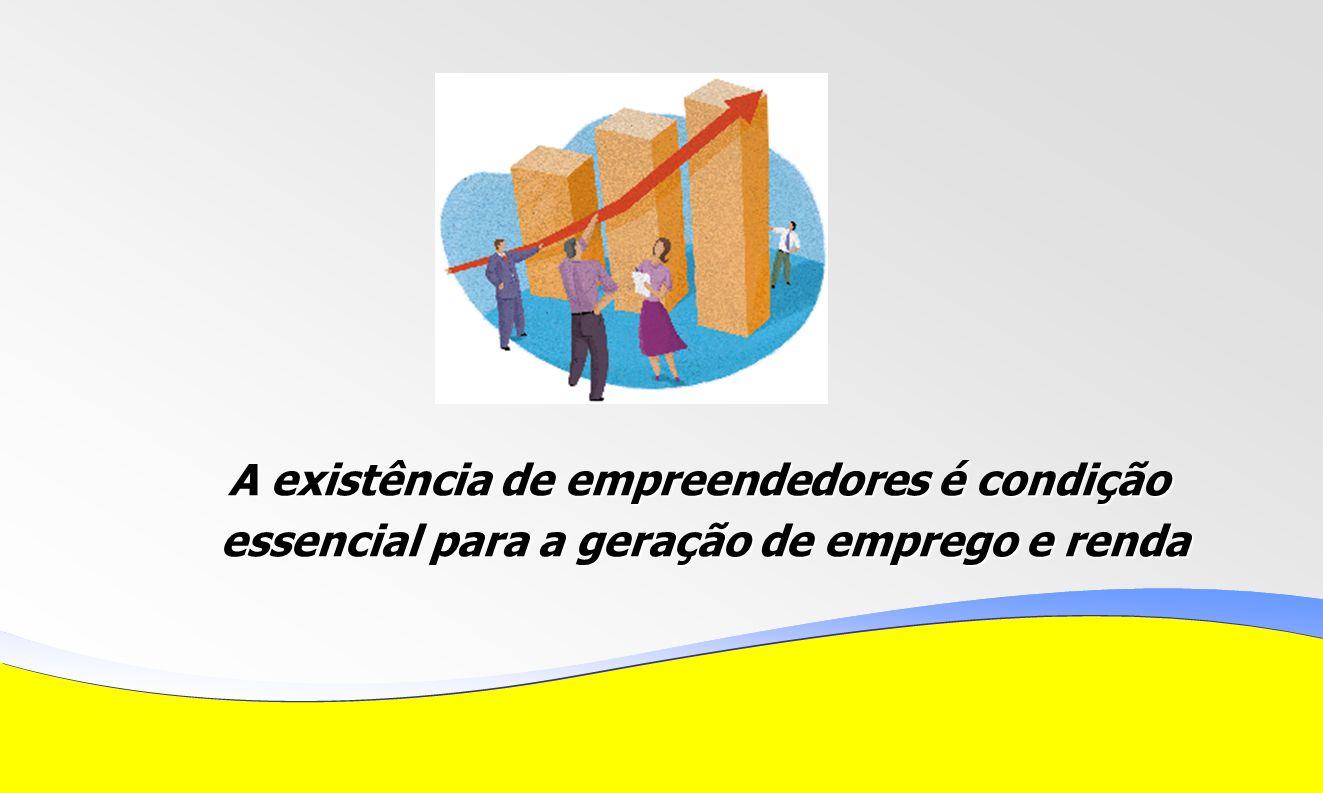 A existência de empreendedores é condição essencial para a geração de emprego e renda essencial para a geração de emprego e renda
