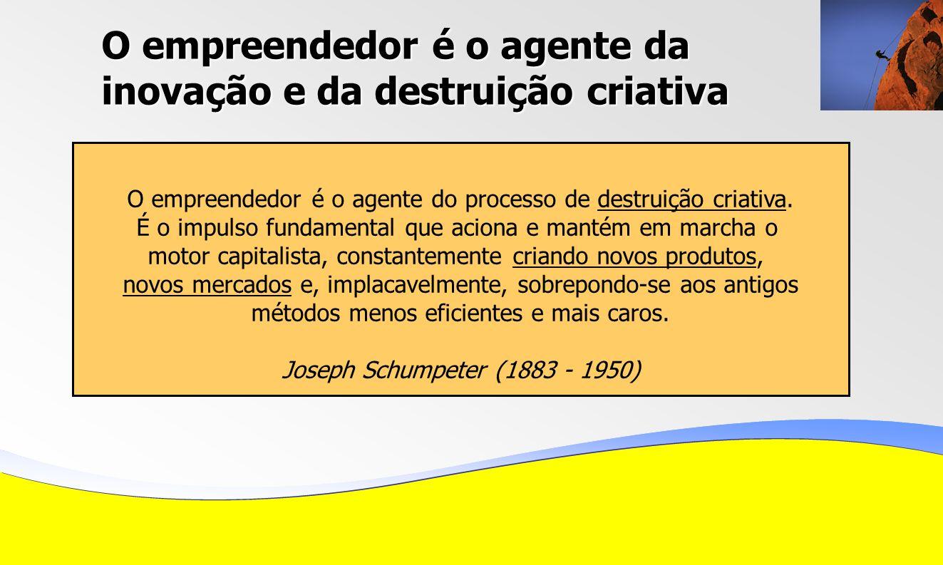 O empreendedor é o agente do processo de destruição criativa.