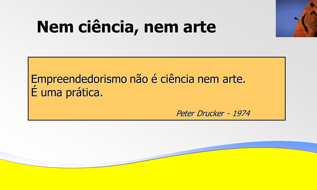 Nem ciência, nem arte Empreendedorismo não é ciência nem arte. É uma prática. Peter Drucker - 1974