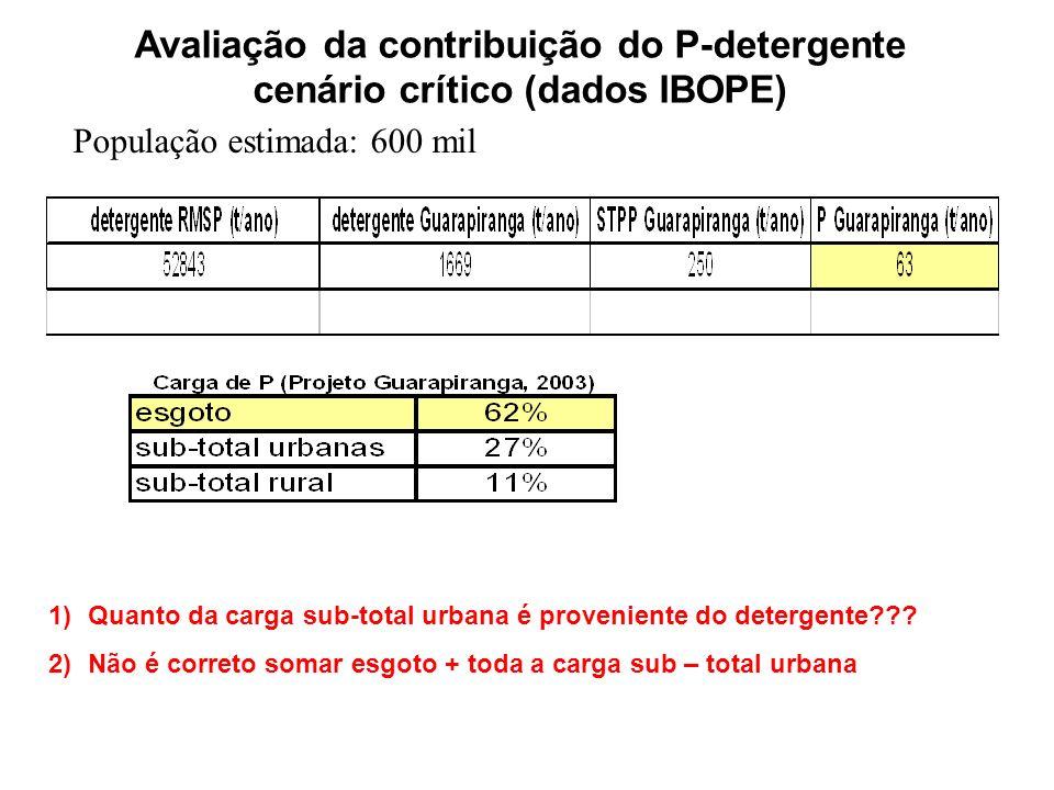 Avaliação da contribuição do P-detergente cenário crítico (dados IBOPE) População estimada: 600 mil 1)Quanto da carga sub-total urbana é proveniente do detergente??.