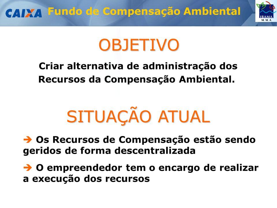 Fundo de Compensação Ambiental Criar alternativa de administração dos Recursos da Compensação Ambiental.