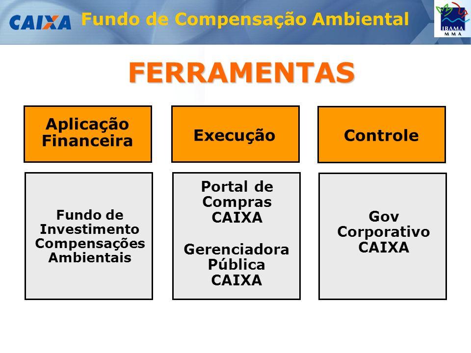 Fundo de Compensação Ambiental FERRAMENTAS Aplicação Financeira Fundo de Investimento Compensações Ambientais Execução Portal de Compras CAIXA Controle Gov Corporativo CAIXA Gerenciadora Pública CAIXA