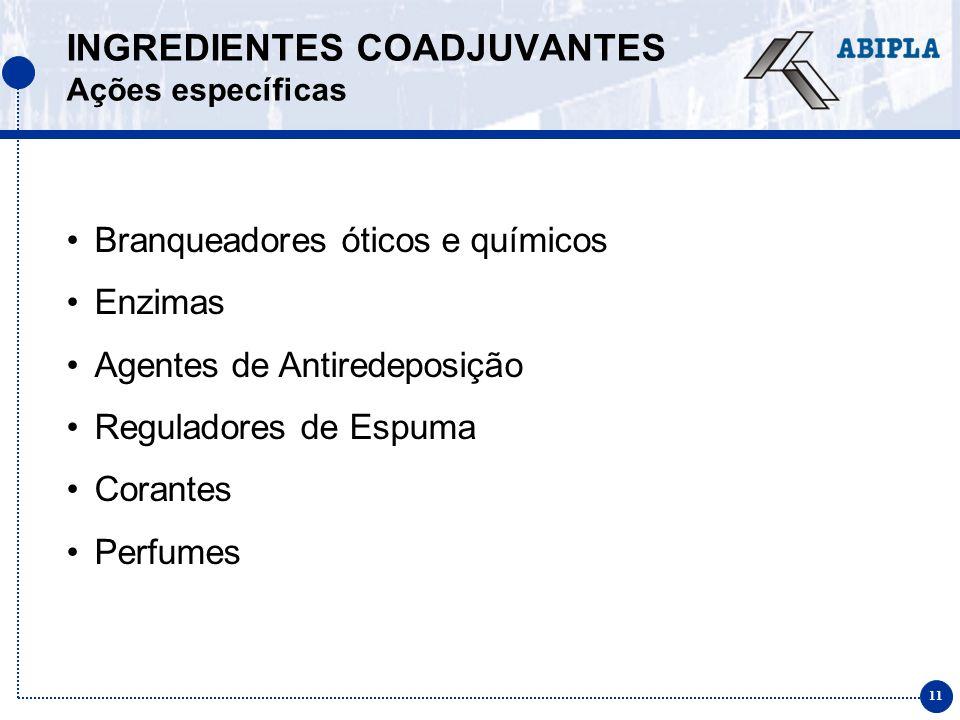 11 INGREDIENTES COADJUVANTES Ações específicas Branqueadores óticos e químicos Enzimas Agentes de Antiredeposição Reguladores de Espuma Corantes Perfu