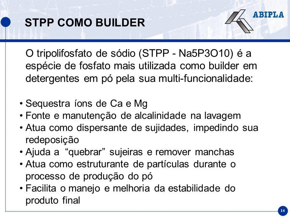 14 STPP COMO BUILDER O tripolifosfato de sódio (STPP - Na5P3O10) é a espécie de fosfato mais utilizada como builder em detergentes em pó pela sua mult