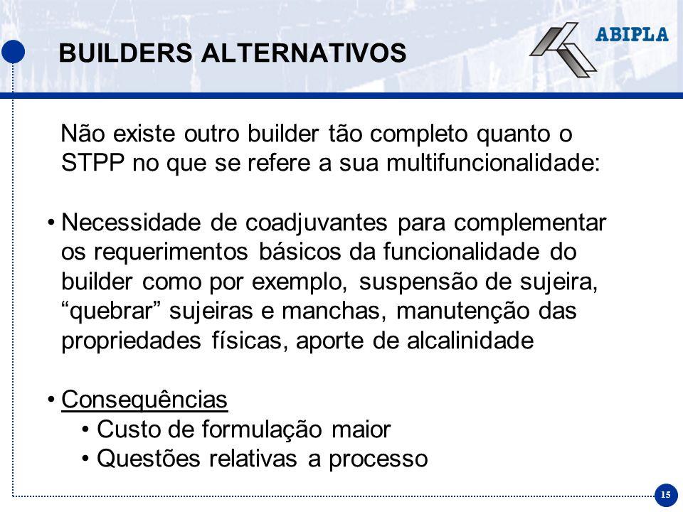 15 BUILDERS ALTERNATIVOS Não existe outro builder tão completo quanto o STPP no que se refere a sua multifuncionalidade: Necessidade de coadjuvantes p