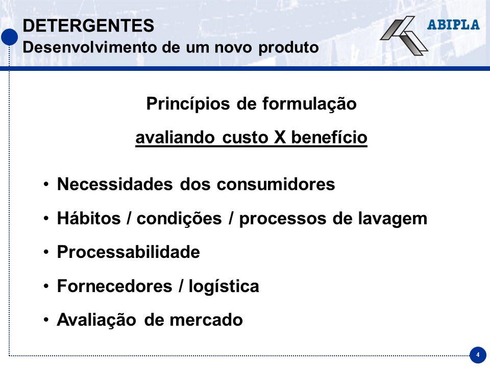 4 DETERGENTES Desenvolvimento de um novo produto Princípios de formulação avaliando custo X benefício Necessidades dos consumidores Hábitos / condiçõe