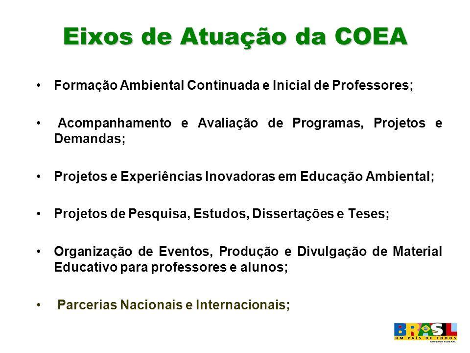 Eixos de Atuação da COEA Formação Ambiental Continuada e Inicial de Professores; Acompanhamento e Avaliação de Programas, Projetos e Demandas; Projeto