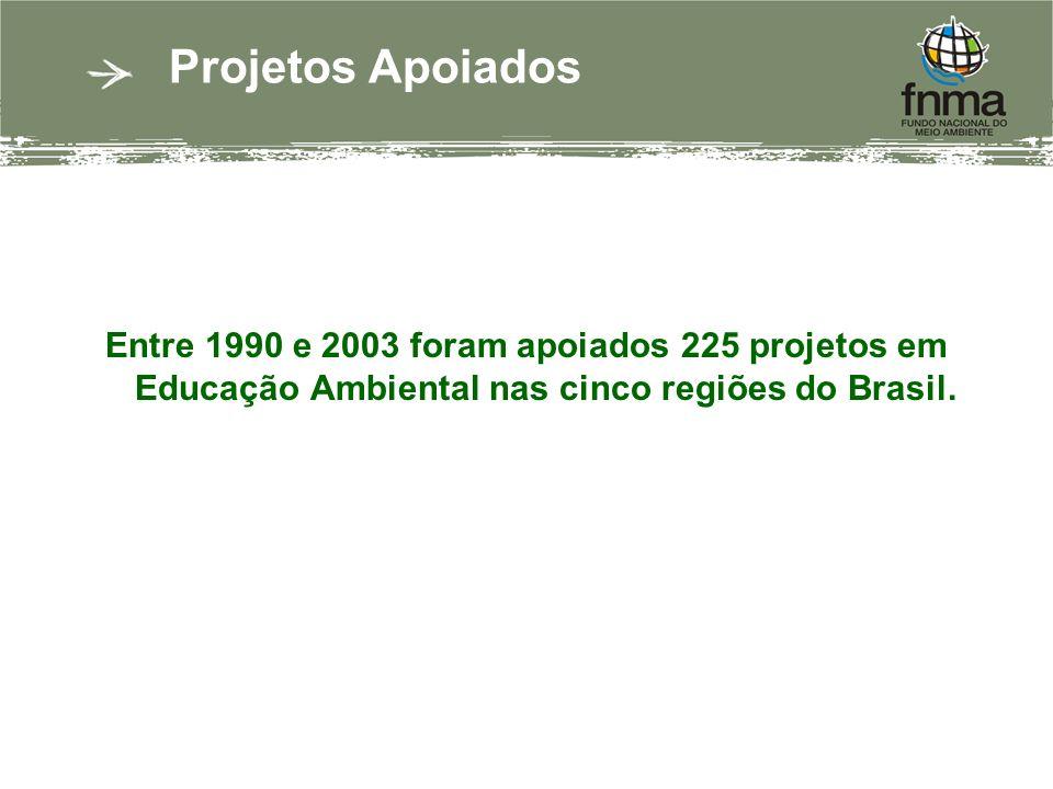 Projetos Apoiados Entre 1990 e 2003 foram apoiados 225 projetos em Educação Ambiental nas cinco regiões do Brasil.