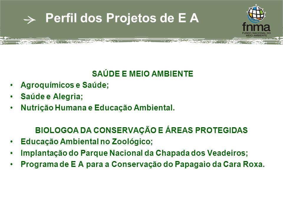 Perfil dos Projetos de E A SAÚDE E MEIO AMBIENTE Agroquímicos e Saúde; Saúde e Alegria; Nutrição Humana e Educação Ambiental. BIOLOGOA DA CONSERVAÇÃO