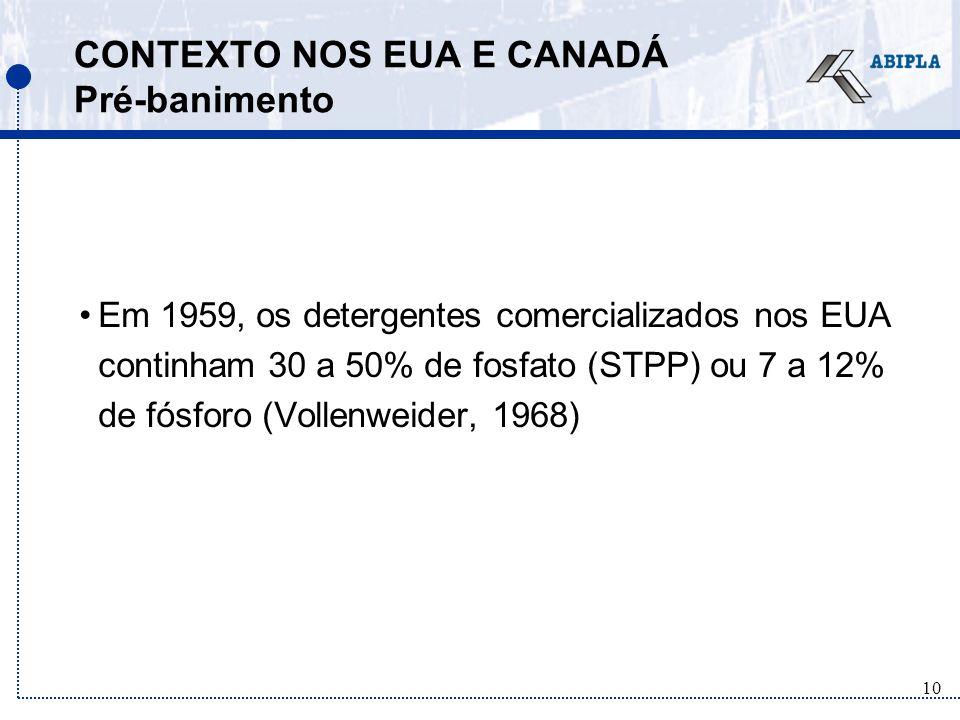 10 CONTEXTO NOS EUA E CANADÁ Pré-banimento Em 1959, os detergentes comercializados nos EUA continham 30 a 50% de fosfato (STPP) ou 7 a 12% de fósforo (Vollenweider, 1968)