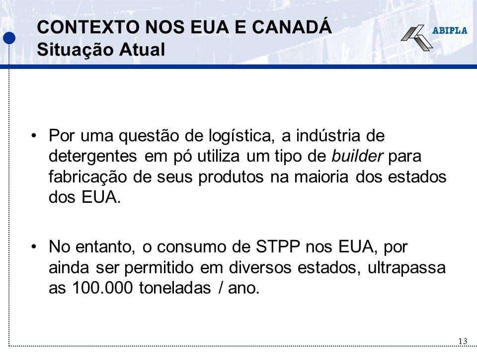 13 CONTEXTO NOS EUA E CANADÁ Situação Atual Por uma questão de logística, a indústria de detergentes em pó utiliza um tipo de builder para fabricação de seus produtos na maioria dos estados dos EUA.
