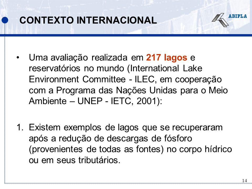 14 CONTEXTO INTERNACIONAL Uma avaliação realizada em 217 lagos e reservatórios no mundo (International Lake Environment Committee - ILEC, em cooperação com a Programa das Nações Unidas para o Meio Ambiente – UNEP - IETC, 2001): 1.Existem exemplos de lagos que se recuperaram após a redução de descargas de fósforo (provenientes de todas as fontes) no corpo hídrico ou em seus tributários.