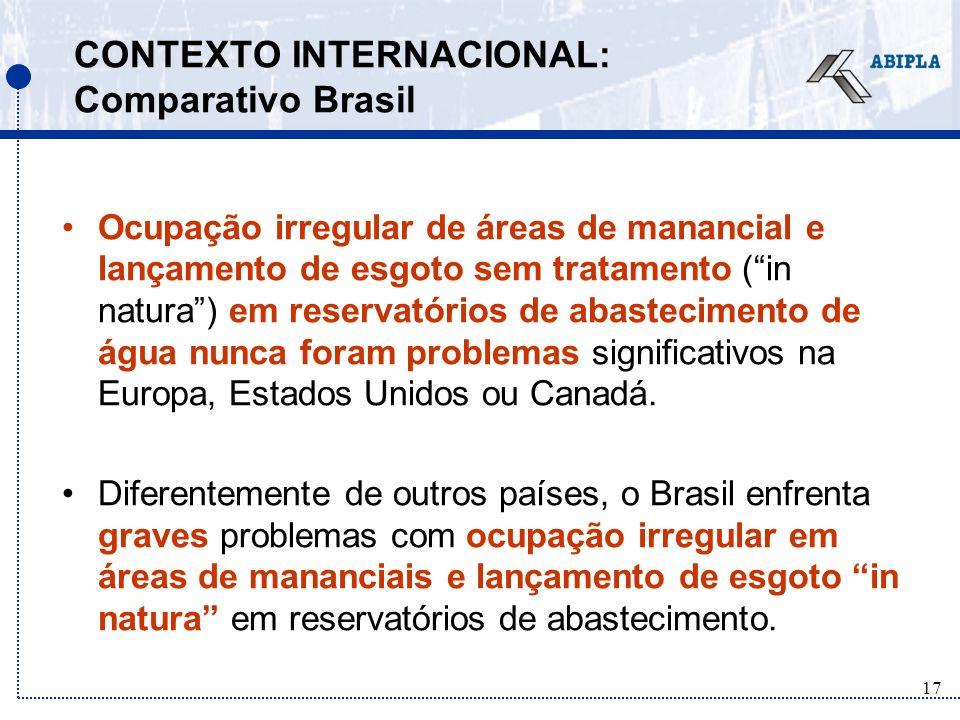 17 CONTEXTO INTERNACIONAL: Comparativo Brasil Ocupação irregular de áreas de manancial e lançamento de esgoto sem tratamento (in natura) em reservatórios de abastecimento de água nunca foram problemas significativos na Europa, Estados Unidos ou Canadá.